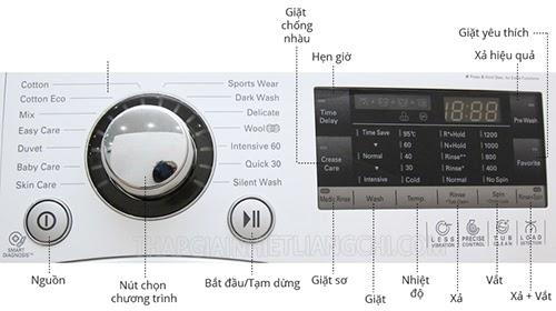 cách vệ sinh máy giặt lg