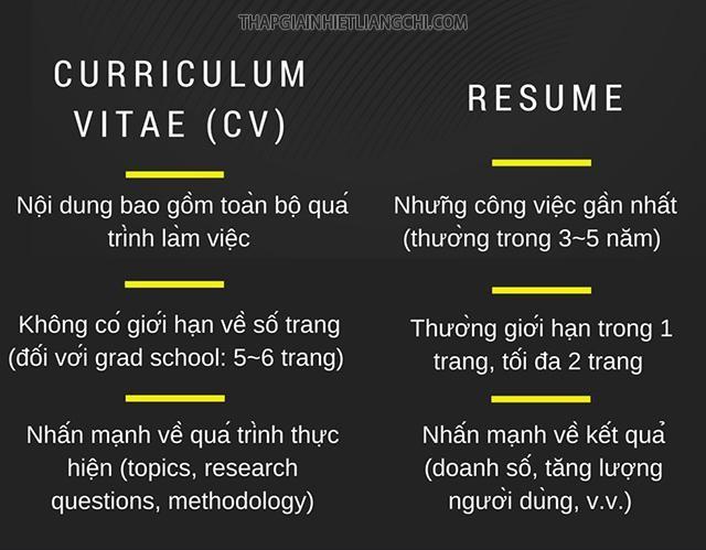 Điểm khác biệt nổi bật giữa Resume và CV