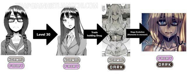 Quá trình biến đổi của nhân vật chính Saki.