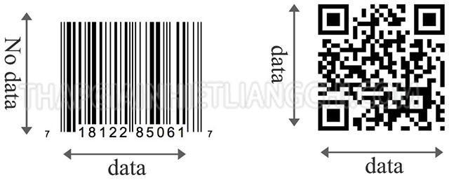 Mã QR chứa nhiều thông tin hơn mã vạch truyền thống