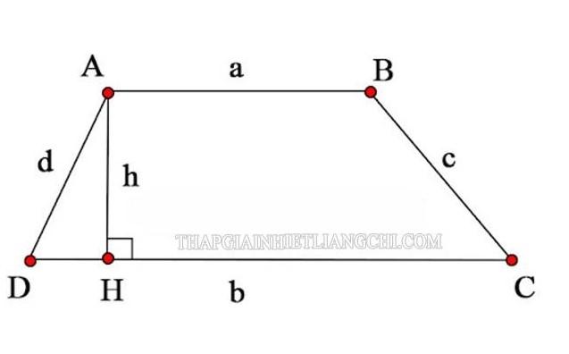 Cách tính chu vi của hình thang